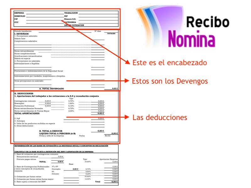 Recibo de nomina descargar pdf plantilla para rellenar Plantilla nomina